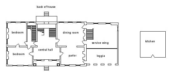 Long Branch Plantation, First Floor Plan, 1811.